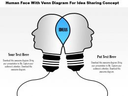 1214 Human Face With Venn Diagram For Idea Sharing Concept PowerPoint Presentation