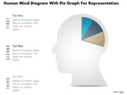 1214 Human Mind Diagram With Pie Graph For Representation Powerpoint Slide