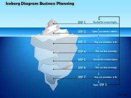 1214 Iceberg Diagram Business Planning PowerPoint Presentation