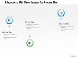 1214 Infographics With Three Hexagon For Process Flow Powerpoint Template