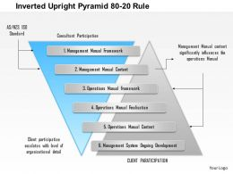 1214 Inverted Upright Pyramid 80 20 Rule PowerPoint Presentation