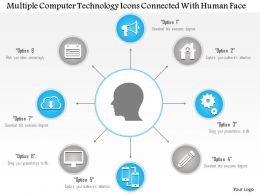 1214 Multiple Computer Technology Icons Connected With Human Face Powerpoint Template