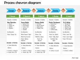 1214 Process Chevron Diagram Powerpoint Presentation
