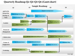 1214 Quarterly Roadmap Q1 Q2 Q3 Q4 PowerPoint Presentation