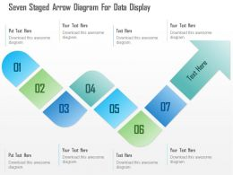 1214 Seven Staged Arrow Diagram For Data Display PowerPoint Template