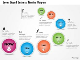 1214 Seven Staged Business Timeline Diagram Powerpoint Template