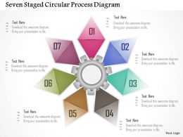 1214 Seven Staged Circular Process Diagram Powerpoint Template