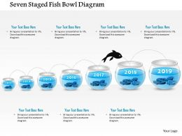 1214 Seven Staged Fish Bowl Diagram PowerPoint Presentation