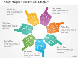 1214 Seven Staged Hand Process Diagram Powerpoint Template