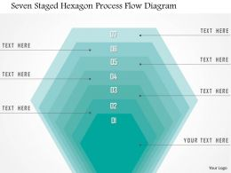1214 Seven Staged Hexagon Process Flow Diagram Powerpoint Template