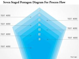 1214 Seven Staged Pentagon Diagram For Process Flow Powerpoint Template