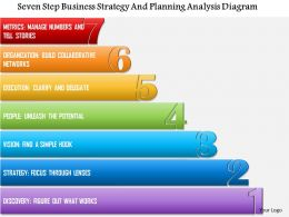 1214 Seven Step Business Strategy And Planning Analysis Diagram Powerpoint Template