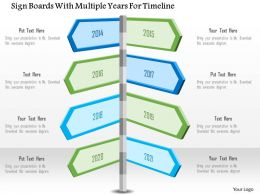 1214 Sign Boards With Multiple Years For Timeline Powerpoint Template