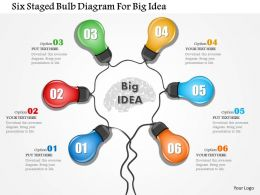 1214 Six Staged Bulb Diagram For Big Idea Powerpoint Template