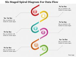 1214 Six Staged Spiral Diagram For Data Flow PowerPoint Presentation