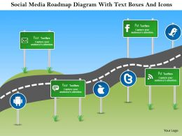 1214 Social Media Roadmap Diagram With Text Boxes And Icons Powerpoint Template