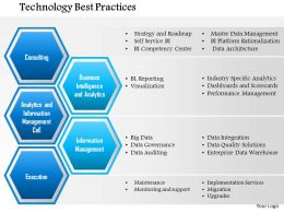 1214 Technology Best Practices Powerpoint Presentation