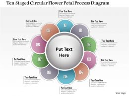 1214 Ten Staged Circular Flower Petal Process Diagram Powerpoint Template