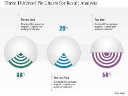 1214 Three Different Pie Charts For Result Analysis Powerpoint Template