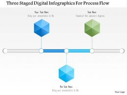 1214 Three Staged Digital Infographics For Process Flow PowerPoint Template