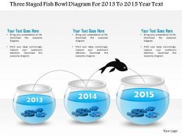 1214 Three Staged Fish Bowl Diagram For 2013 To 2015 Year Text PowerPoint Presentation