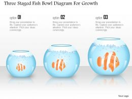 1214 Three Staged Fish Bowl Diagram For Growth Powerpoint Template