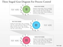 1214 Three Staged Gear Diagram For Process Control Powerpoint Template