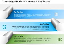 1214 Three Staged Horizontal Process Flow Diagram Powerpoint Template