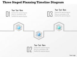 1214 Three Staged Planning Timeline Diagram PowerPoint Template