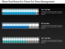 1214 Three Text Boxes For Timer For Time Management Powerpoint Slide