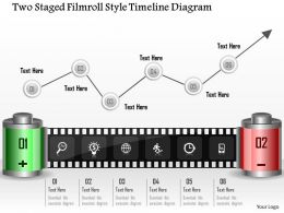 1214 Two Staged Filmroll Style Timeline Diagram Powerpoint Template
