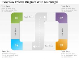 1214 Two Way Process Diagram With Four Stages Powerpoint Template