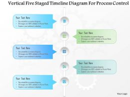 1214 Vertical Five Staged Timeline Diagram For Process Control PowerPoint Template