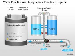 1214 Water Pipe Business Infographics Timeline Diagram PowerPoint Template