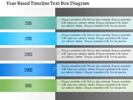 1214 Year Based Timeline Text Box Diagram Powerpoint Template