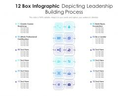 12 Box Infographic Depicting Leadership Building Process