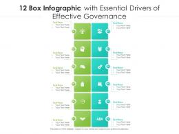 12 Box Infographic With Essential Drivers Of Effective Governance