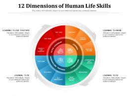 12 Dimensions Of Human Life Skills