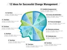 12 Ideas For Successful Change Management