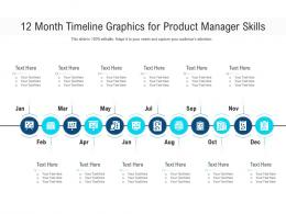 12 Month Timeline Graphics For Product Manager Skills Infographic Template