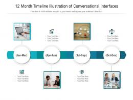 12 Month Timeline Illustration Of Conversational Interfaces Infographic Template