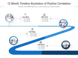 12 Month Timeline Illustration Of Positive Correlation Infographic Template