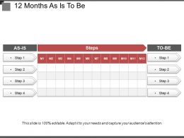 12 Months As Is To Be Ppt Example File