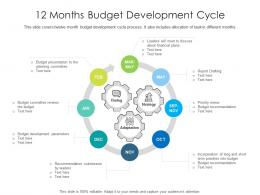 12 Months Budget Development Cycle