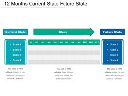 12 Months Current State Future State Ppt Examples