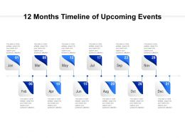 12 Months Timeline Of Upcoming Events