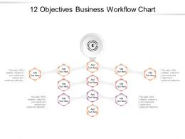 12 Objectives Business Workflow Chart