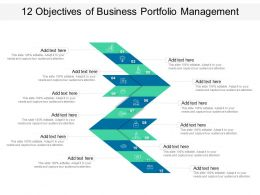 12 Objectives Of Business Portfolio Management