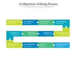 12 Objectives Of Hiring Process