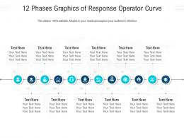 12 Phases Graphics Of Response Operator Curve Infographic Template